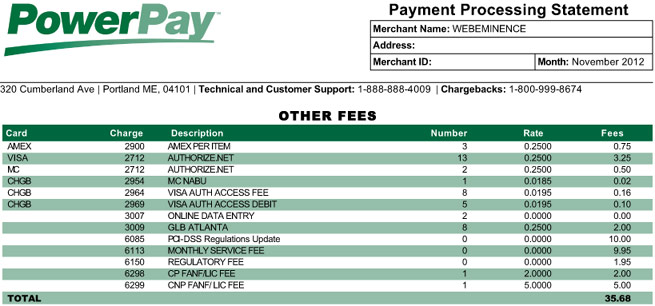 PowerPay Fees