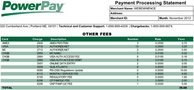PowerPay Fees