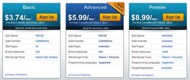 Yahoo Websites Pricing