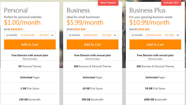 Pricing for Godaddy Website Builder