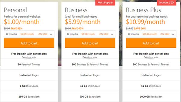 Pricing for Godaddy Website Builder