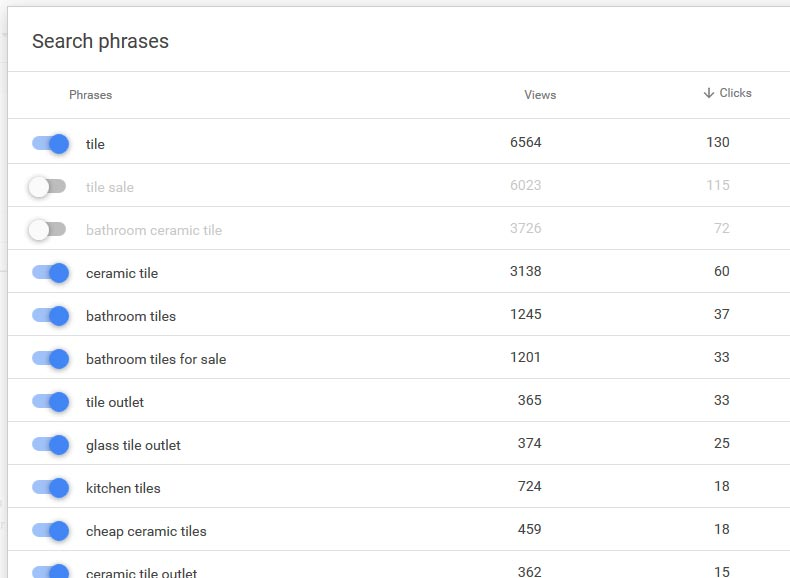 Adwords Express Keyword Search Terms