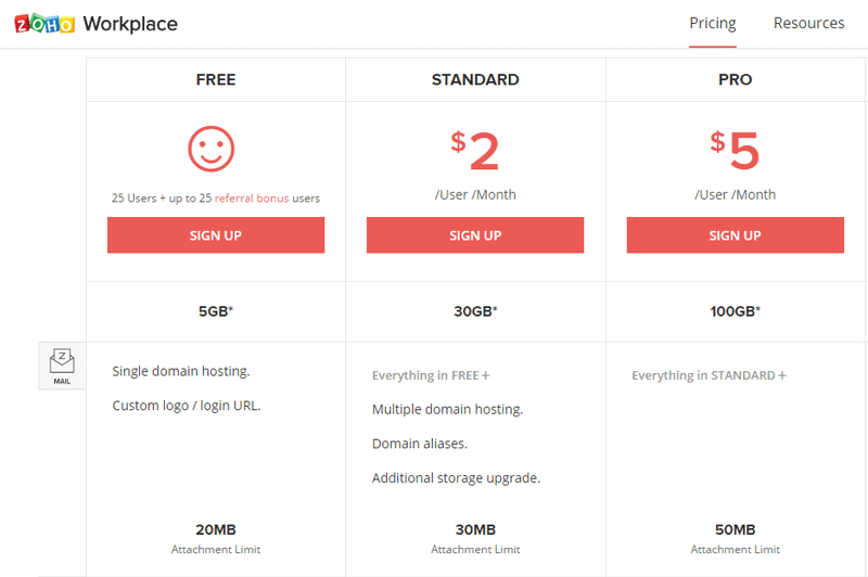 Zoho Mail Pricing