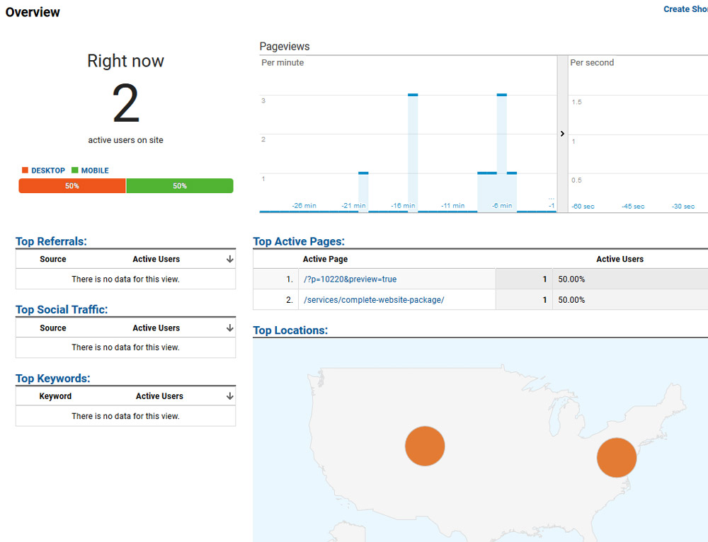 Real Time Stats  Google Analytics
