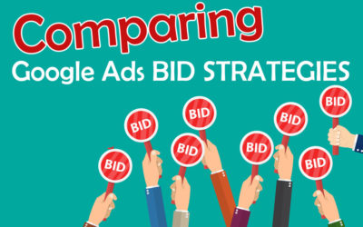 Google Ads Bid Strategies – Comparing Maximize Clicks, Maximize Conversions, Target CPA